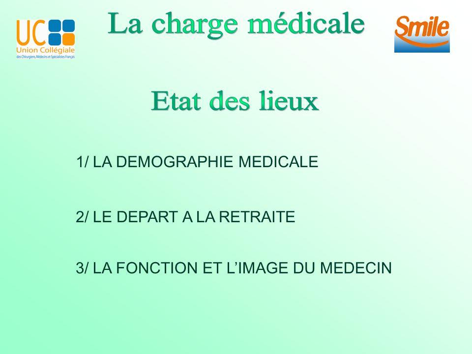 1/ LA DEMOGRAPHIE MEDICALE 2/ LE DEPART A LA RETRAITE 3/ LA FONCTION ET LIMAGE DU MEDECIN