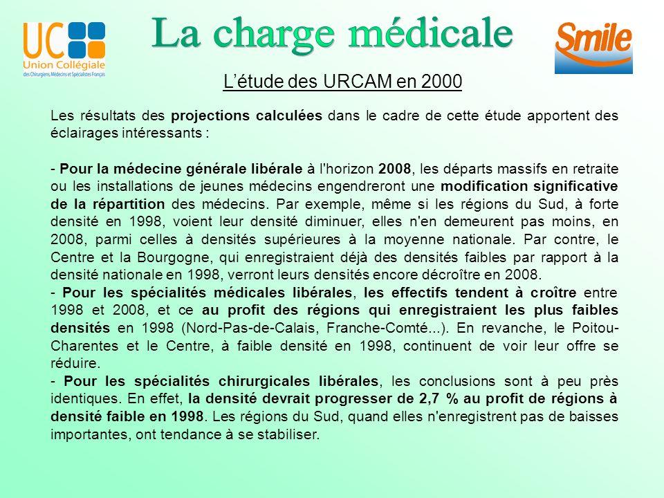 - Les spécialités psychiatriques libérales illustrent particulièrement les inégalités géographiques de répartition.