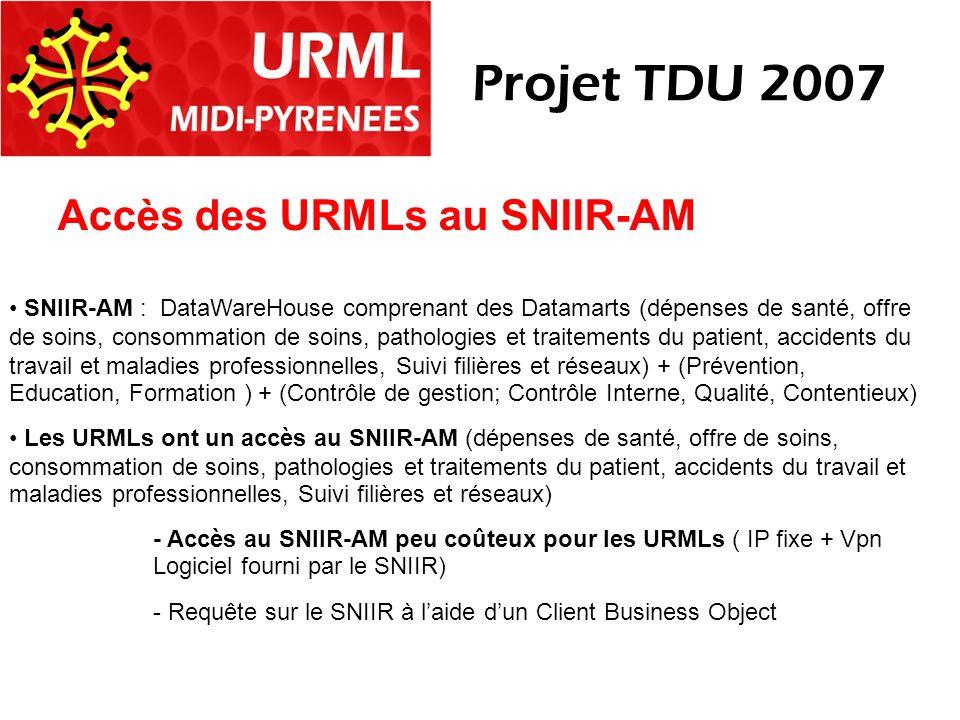 Accès des URMLs au SNIIR-AM SNIIR-AM : DataWareHouse comprenant des Datamarts (dépenses de santé, offre de soins, consommation de soins, pathologies et traitements du patient, accidents du travail et maladies professionnelles, Suivi filières et réseaux) + (Prévention, Education, Formation ) + (Contrôle de gestion; Contrôle Interne, Qualité, Contentieux) Les URMLs ont un accès au SNIIR-AM (dépenses de santé, offre de soins, consommation de soins, pathologies et traitements du patient, accidents du travail et maladies professionnelles, Suivi filières et réseaux) - Accès au SNIIR-AM peu coûteux pour les URMLs ( IP fixe + Vpn Logiciel fourni par le SNIIR) - Requête sur le SNIIR à laide dun Client Business Object