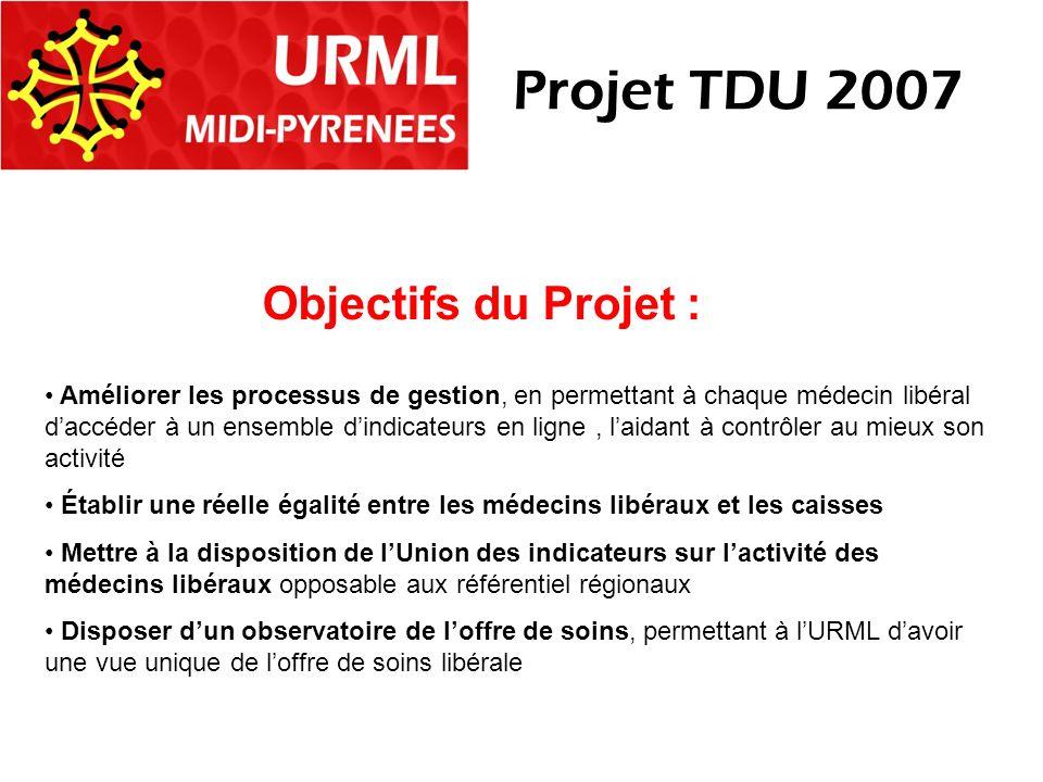 SNIIR-AM Projet TDU 2007 VPN Pool DIM Portail Schéma de la Solution