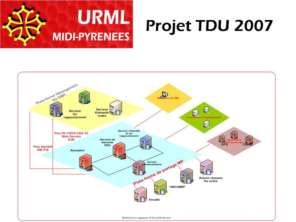 SNIIR-AM Projet TDU 2007 VPN Pool DIM Portail Web CMS Évolution de la Solution Serveur de Messagerie Annuaire PS LDAP