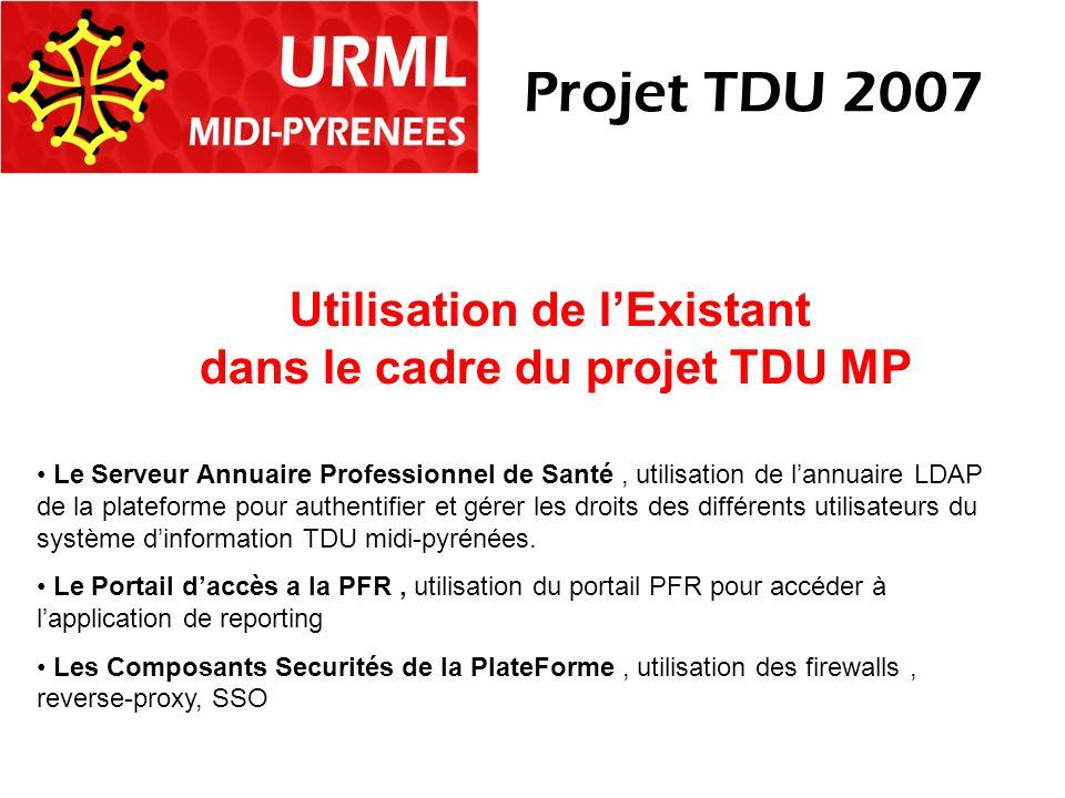 Utilisation de lExistant dans le cadre du projet TDU MP Le Serveur Annuaire Professionnel de Santé, utilisation de lannuaire LDAP de la plateforme pour authentifier et gérer les droits des différents utilisateurs du système dinformation TDU midi-pyrénées.