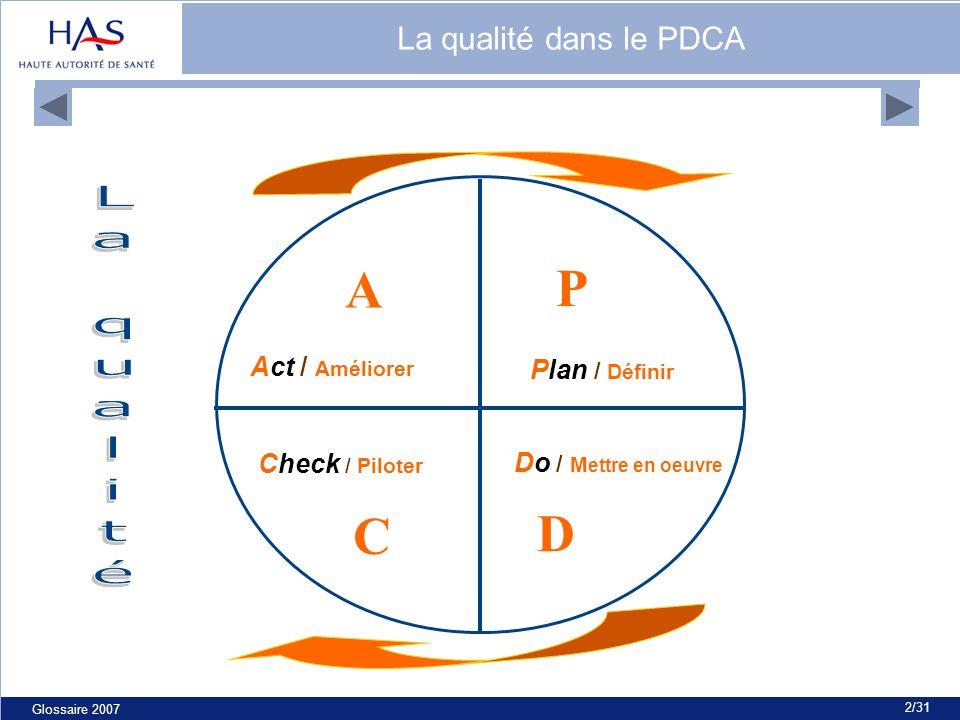 Glossaire 2007 2/31 La qualité dans le PDCA Act / Améliorer Check / Piloter Plan / Définir Do / M ettre en oeuvre P A C D