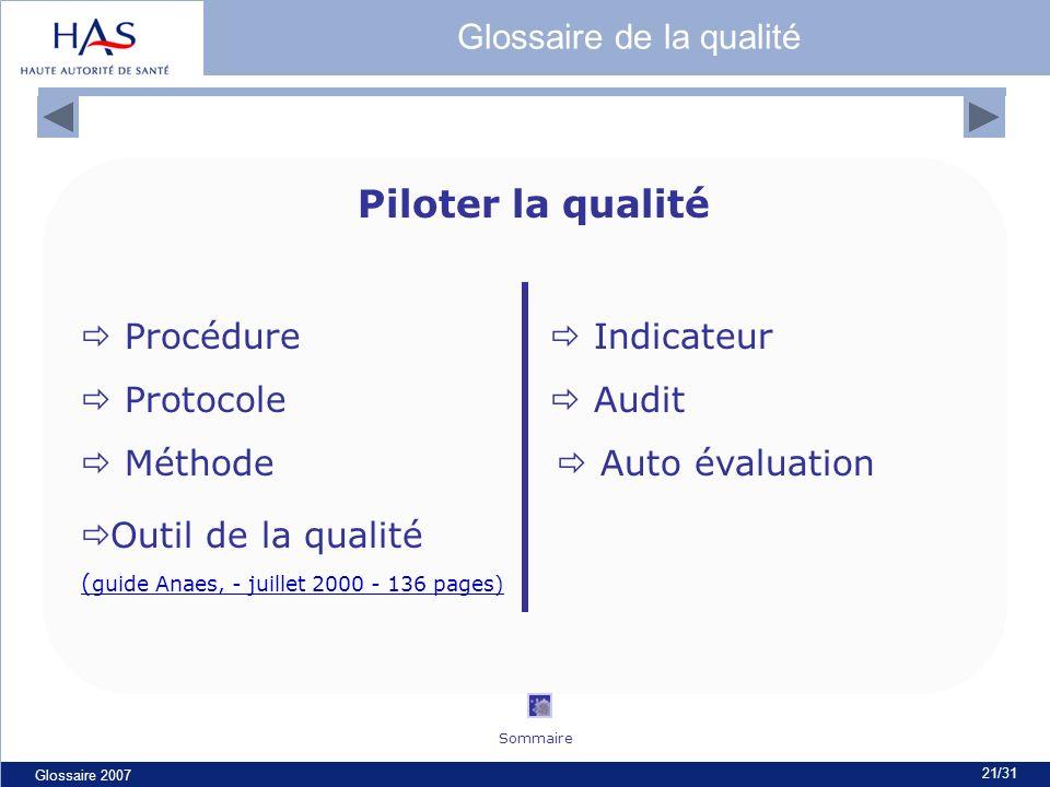 Glossaire 2007 21/31 Piloter la qualité Procédure Indicateur Protocole Audit Méthode Auto évaluation Outil de la qualité ( guide Anaes, - juillet 2000 - 136 pages) Glossaire de la qualité Sommaire