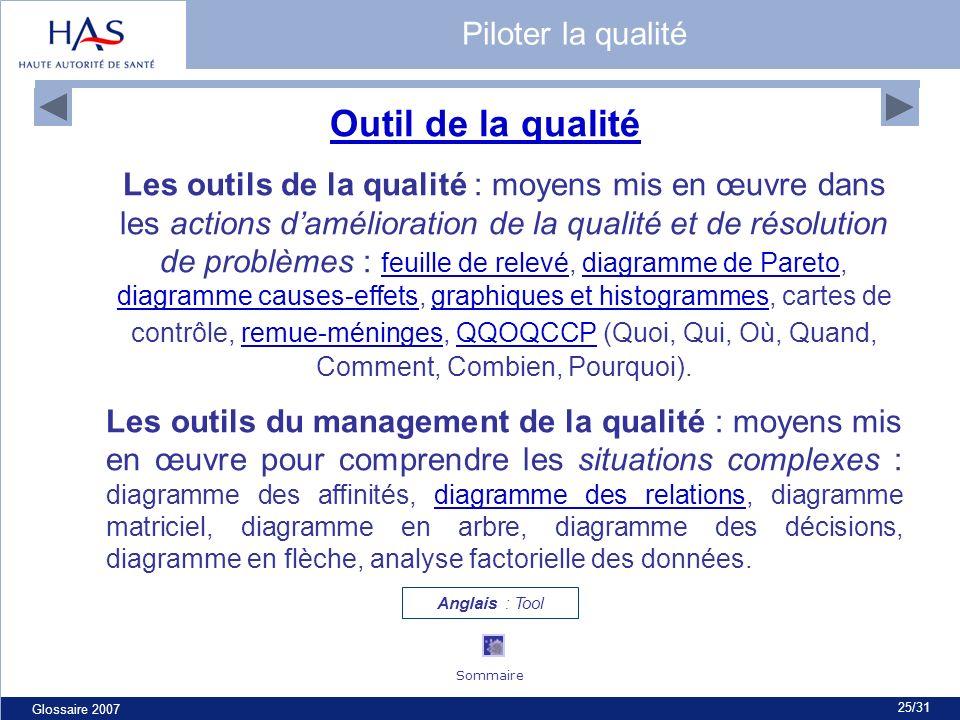 Glossaire 2007 25/31 Outil de la qualité Les outils de la qualité : moyens mis en œuvre dans les actions damélioration de la qualité et de résolution