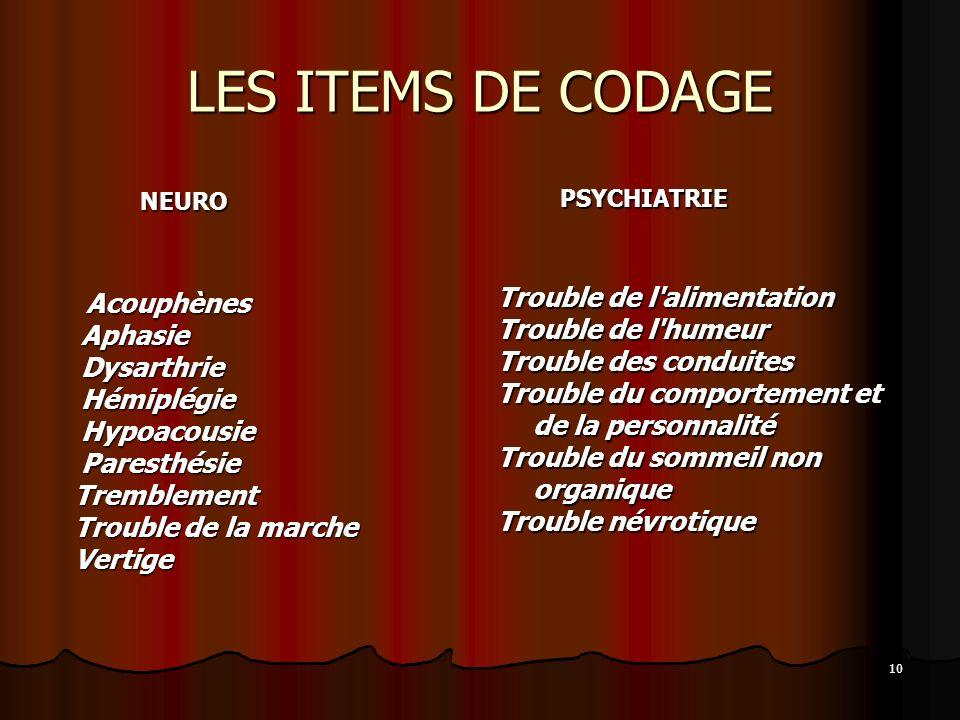 10 LES ITEMS DE CODAGE NEURO NEURO Acouphènes Acouphènes Aphasie Aphasie Dysarthrie Dysarthrie Hémiplégie Hémiplégie Hypoacousie Hypoacousie Paresthés