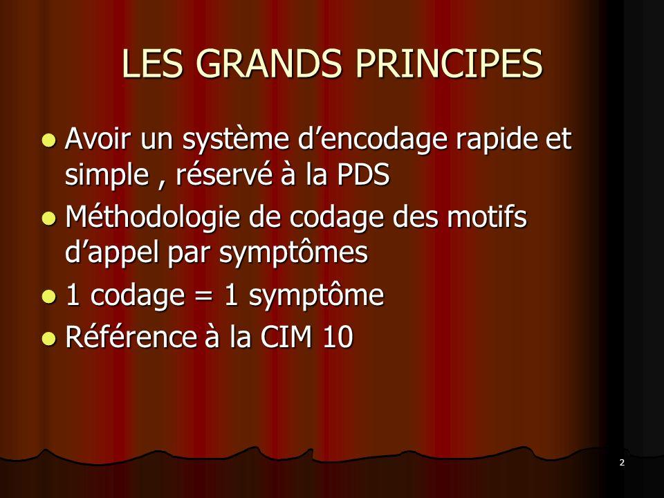 2 LES GRANDS PRINCIPES Avoir un système dencodage rapide et simple, réservé à la PDS Avoir un système dencodage rapide et simple, réservé à la PDS Mét