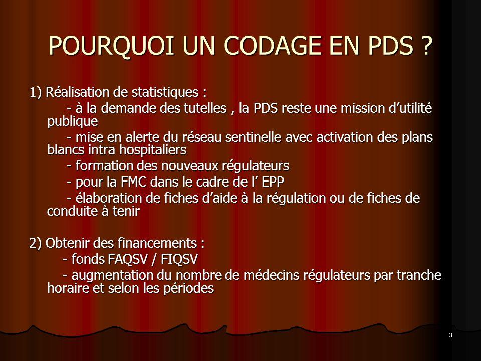 3 POURQUOI UN CODAGE EN PDS ? 1) Réalisation de statistiques : - à la demande des tutelles, la PDS reste une mission dutilité publique - à la demande