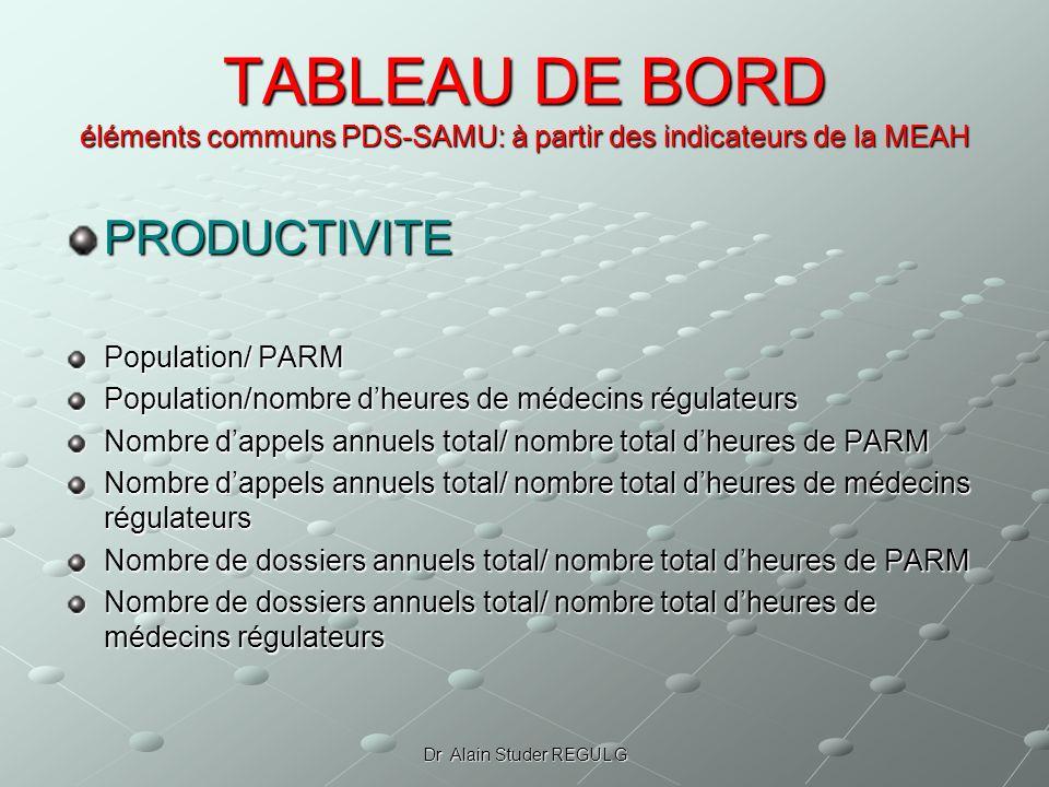 Dr Alain Studer REGUL G TABLEAU DE BORD éléments communs PDS-SAMU: à partir des indicateurs de la MEAH PRODUCTIVITE Population/ PARM Population/nombre