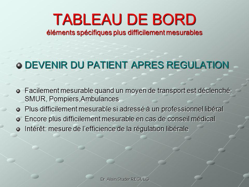 Dr Alain Studer REGUL G TABLEAU DE BORD éléments spécifiques plus difficilement mesurables DEVENIR DU PATIENT APRES REGULATION Facilement mesurable qu