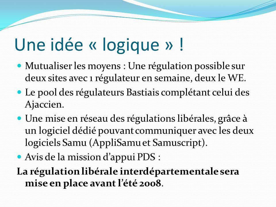 Une idée « logique » ! Mutualiser les moyens : Une régulation possible sur deux sites avec 1 régulateur en semaine, deux le WE. Le pool des régulateur