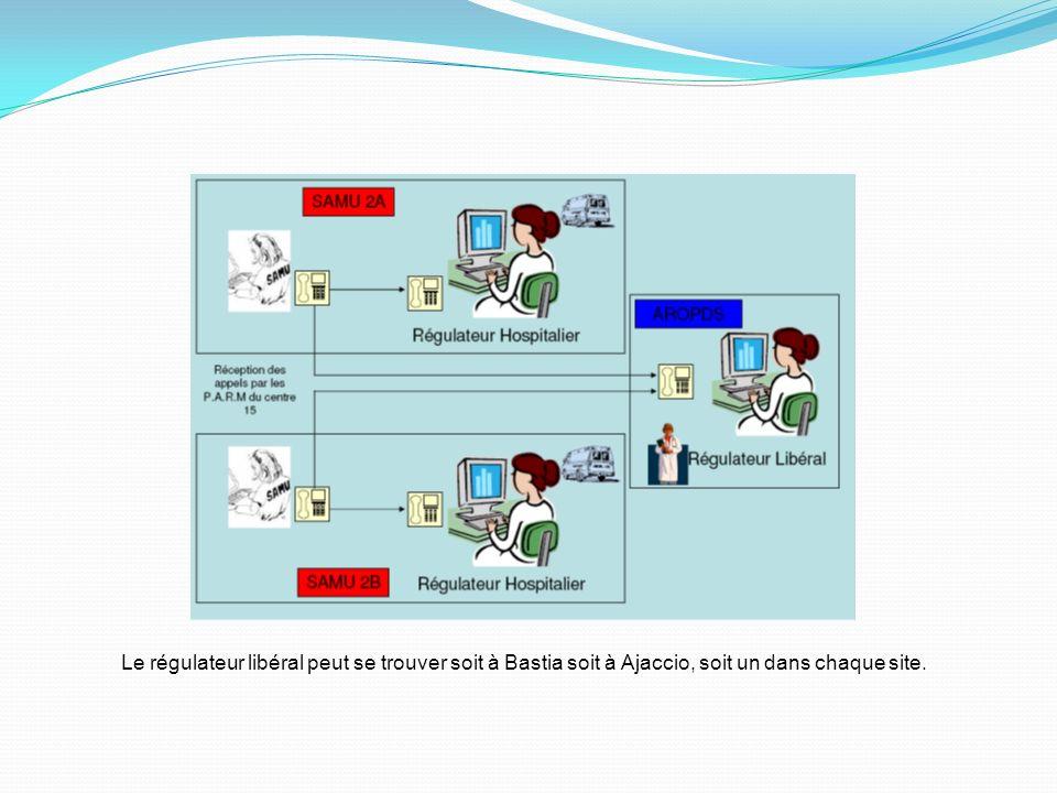 Le régulateur libéral peut se trouver soit à Bastia soit à Ajaccio, soit un dans chaque site.