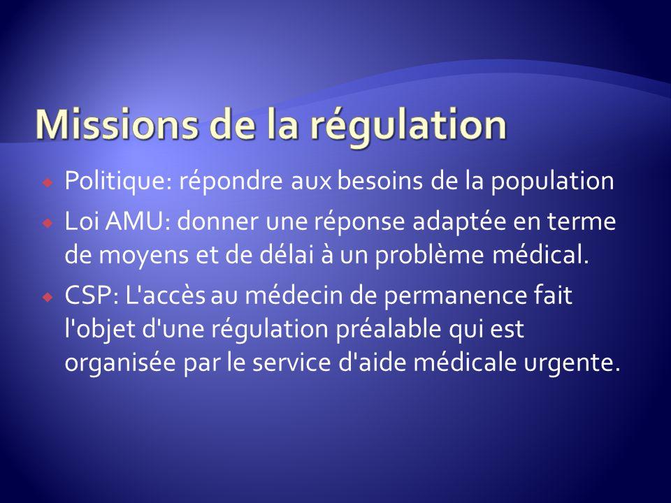 Politique: répondre aux besoins de la population Loi AMU: donner une réponse adaptée en terme de moyens et de délai à un problème médical.