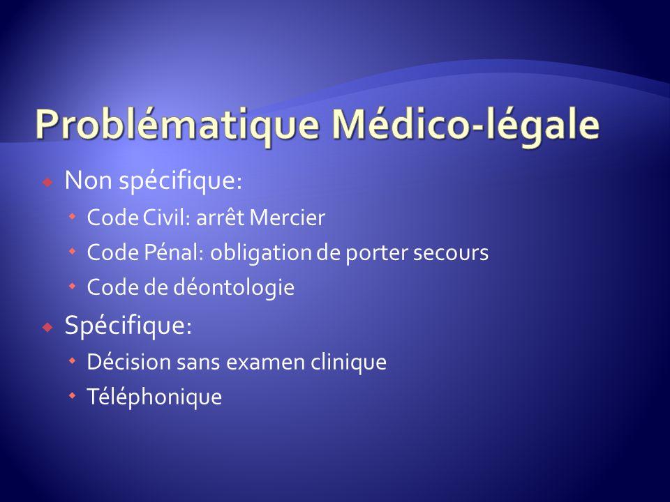 Non spécifique: Code Civil: arrêt Mercier Code Pénal: obligation de porter secours Code de déontologie Spécifique: Décision sans examen clinique Téléphonique