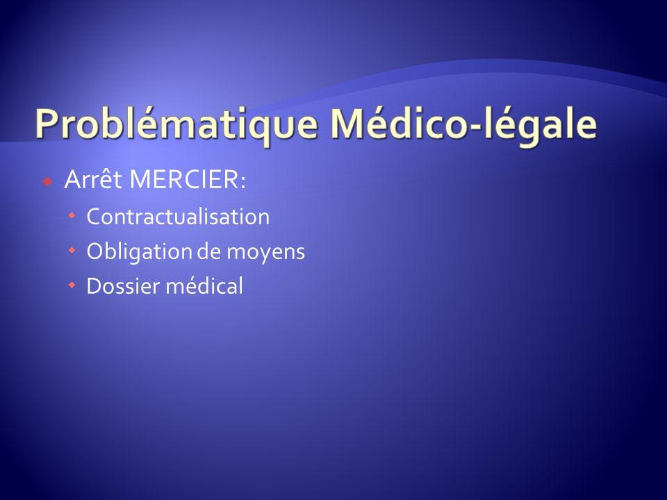 Arrêt MERCIER: Contractualisation Obligation de moyens Dossier médical