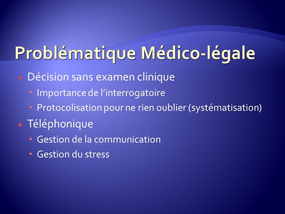 Décision sans examen clinique Importance de linterrogatoire Protocolisation pour ne rien oublier (systématisation) Téléphonique Gestion de la communication Gestion du stress