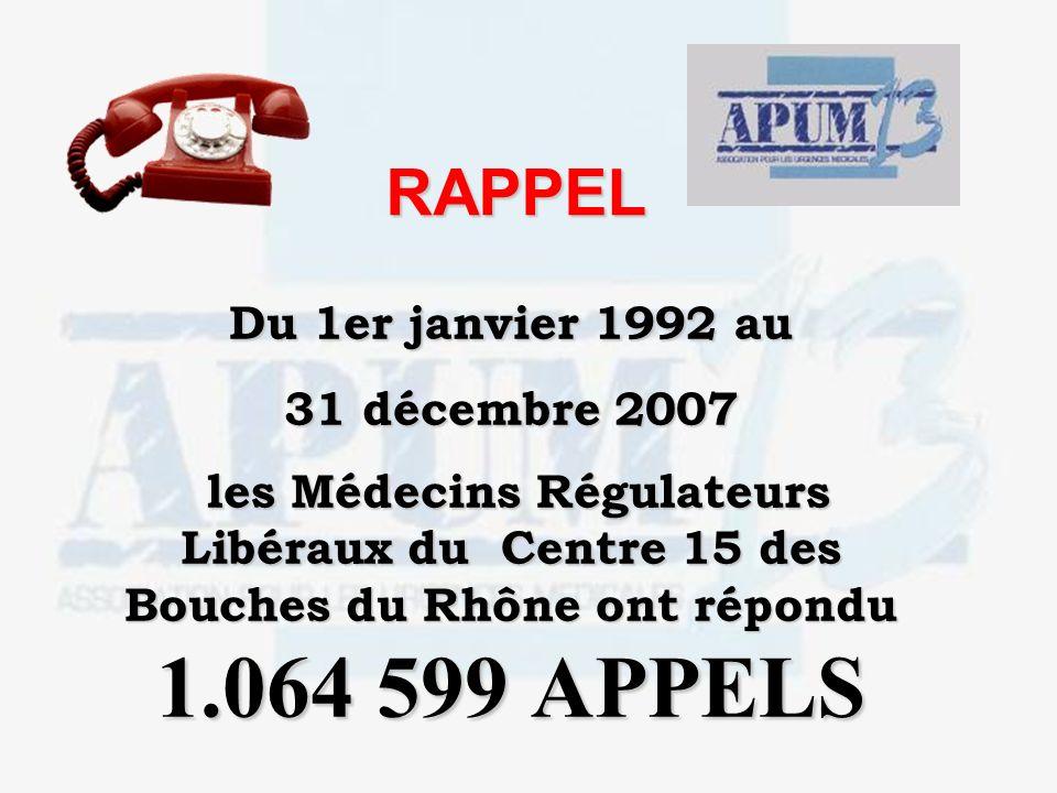Du 1er janvier 1992 au 31 décembre 2007 les Médecins Régulateurs Libéraux du Centre 15 des Bouches du Rhône ont répondu 1.064 599APPELS les Médecins Régulateurs Libéraux du Centre 15 des Bouches du Rhône ont répondu 1.064 599 APPELS RAPPEL