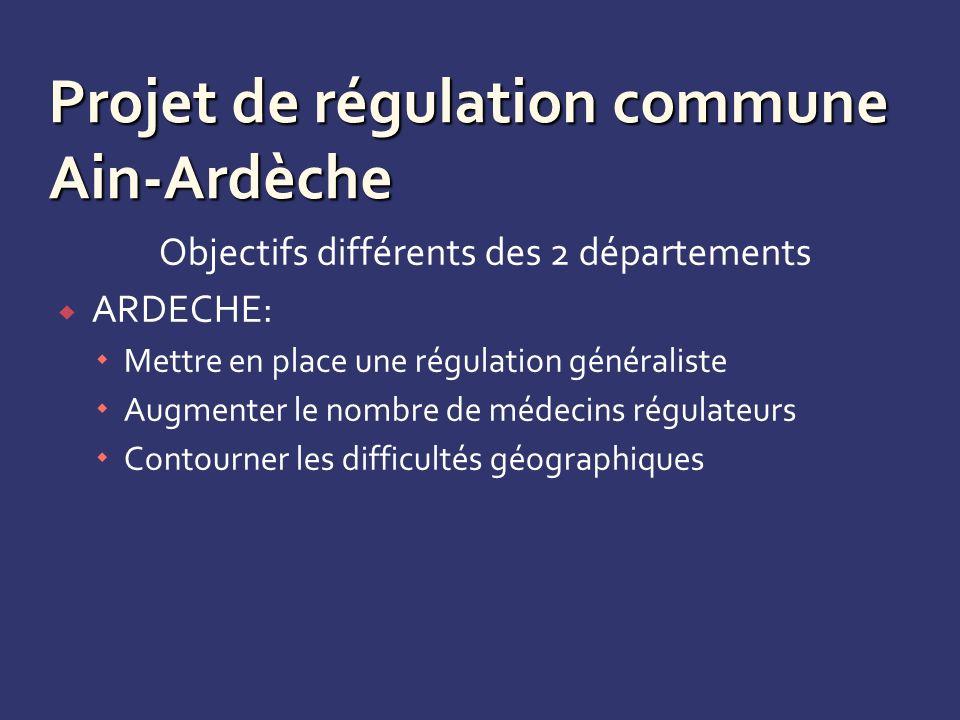 Projet de régulation commune Ain-Ardèche Objectifs différents des 2 départements ARDECHE: Mettre en place une régulation généraliste Augmenter le nombre de médecins régulateurs Contourner les difficultés géographiques