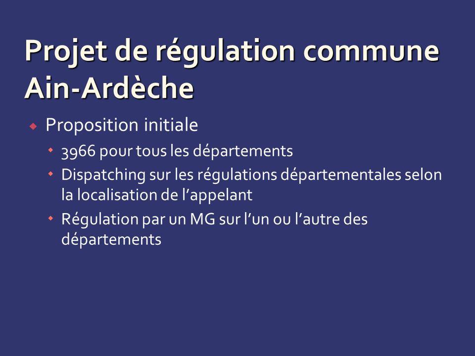 Projet de régulation commune Ain-Ardèche Proposition corrigée 3966 pour 01 et 07 Dispatching sur les régulations départementales selon la localisation de lappelant Régulation par un MG sur lun ou lautre des département: Locale en journée de S, D & F, première partie de nuit Délocalisée en 2 ème partie de nuit