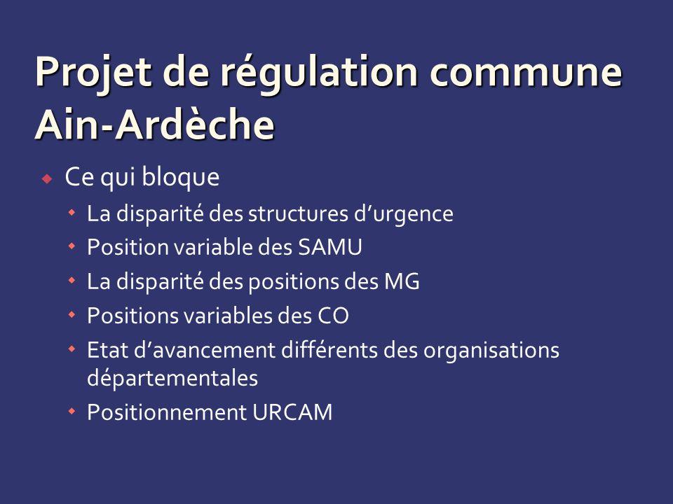 Projet de régulation commune Ain-Ardèche Ce qui bloque La disparité des structures durgence Position variable des SAMU La disparité des positions des MG Positions variables des CO Etat davancement différents des organisations départementales Positionnement URCAM