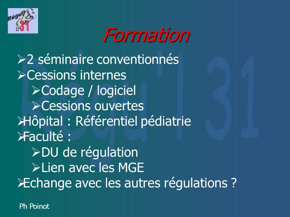 Ph Poinot Formation 2 séminaire conventionnés Cessions internes Codage / logiciel Cessions ouvertes Hôpital : Référentiel pédiatrie Faculté : DU de ré
