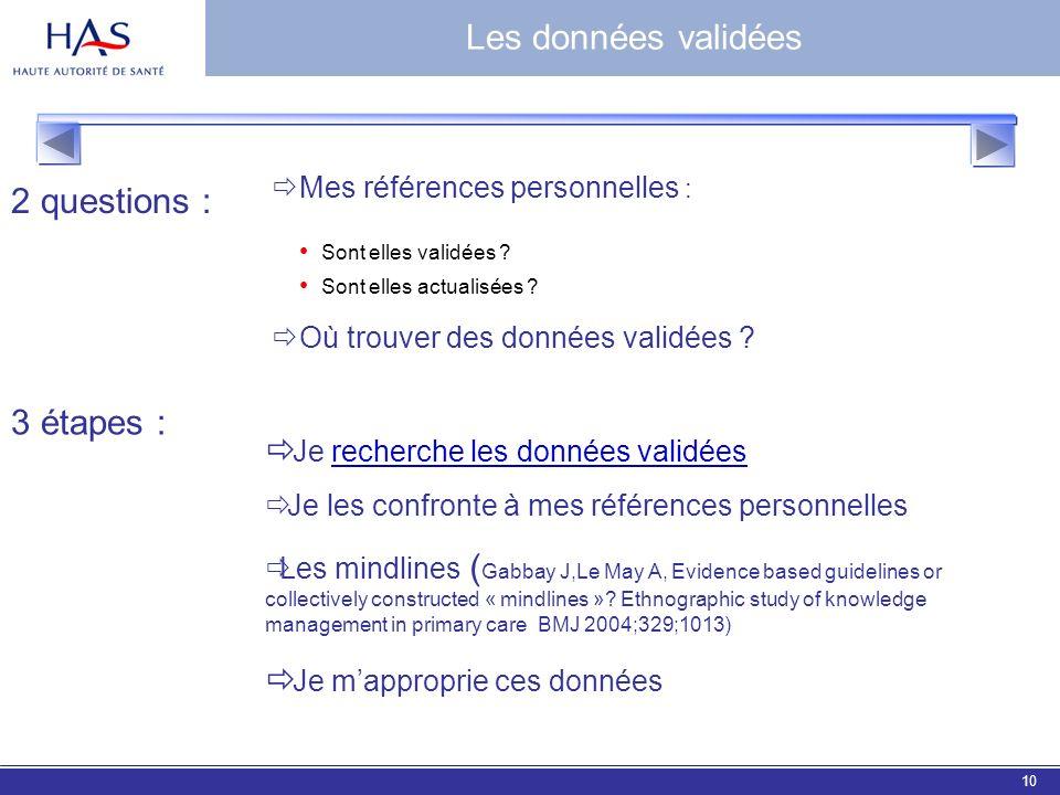 EBM 200610 Mes références personnelles : Sont elles validées ? Sont elles actualisées ? Où trouver des données validées ? 2 questions : 3 étapes : Je