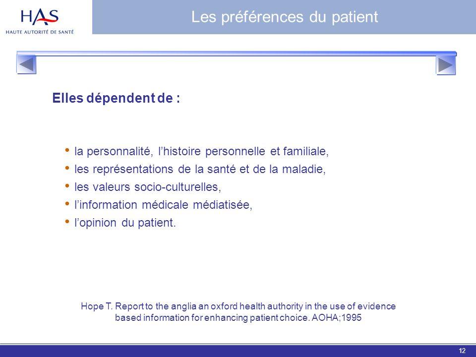 EBM 200612 Elles dépendent de : la personnalité, lhistoire personnelle et familiale, les représentations de la santé et de la maladie, les valeurs soc