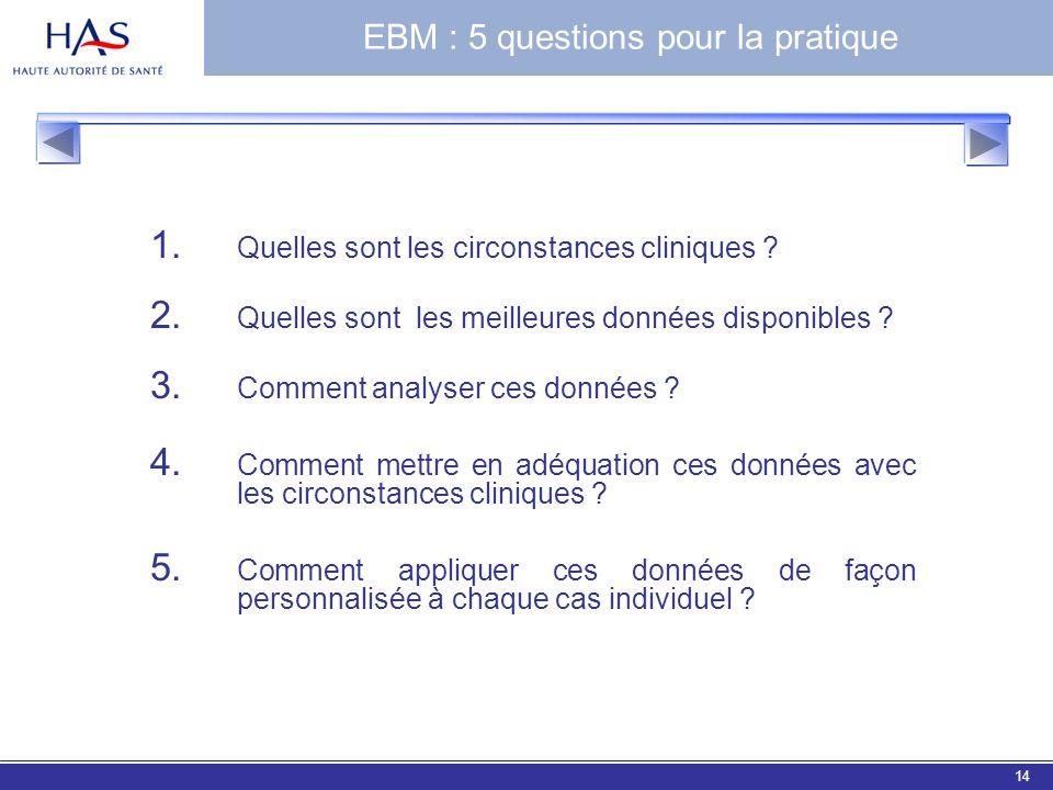 EBM 200614 1. Quelles sont les circonstances cliniques ? 2. Quelles sont les meilleures données disponibles ? 3. Comment analyser ces données ? 4. Com