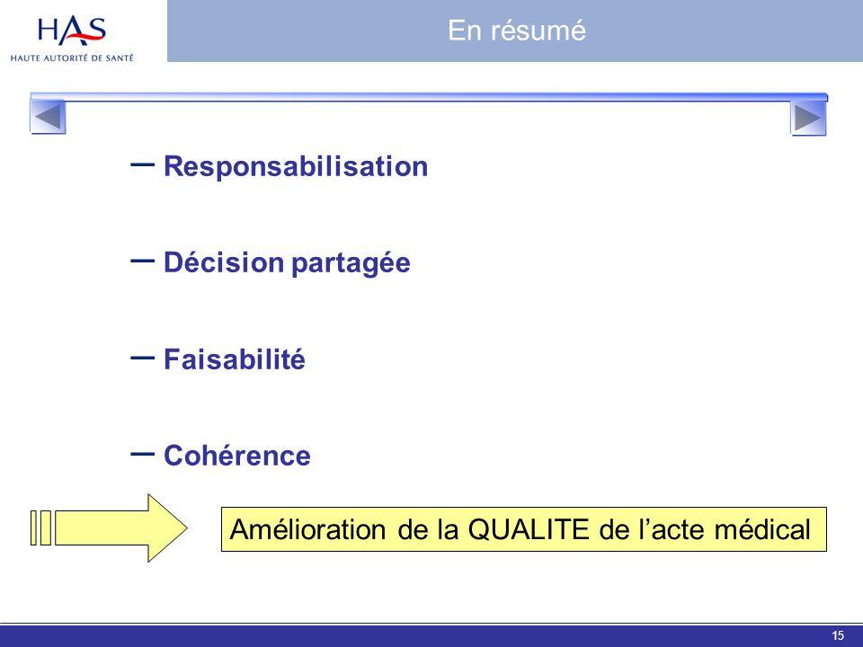EBM 200615 Amélioration de la QUALITE de lacte médical – Responsabilisation – Décision partagée – Faisabilité – Cohérence En résumé