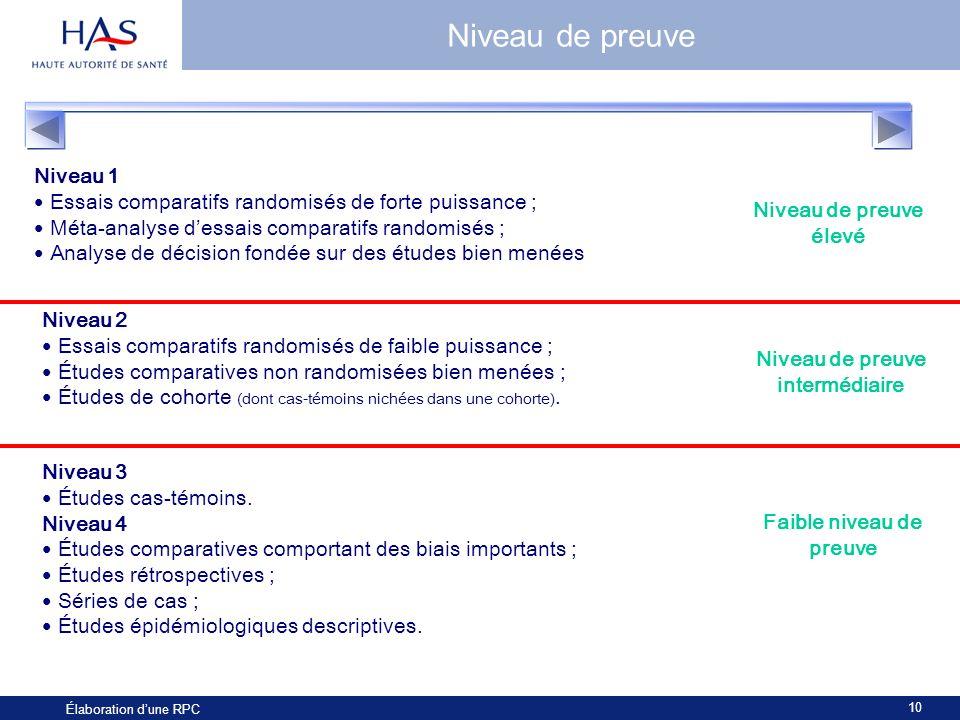 10 Élaboration dune RPC Niveau de preuve Niveau 1 Essais comparatifs randomisés de forte puissance ; Méta-analyse dessais comparatifs randomisés ; Ana