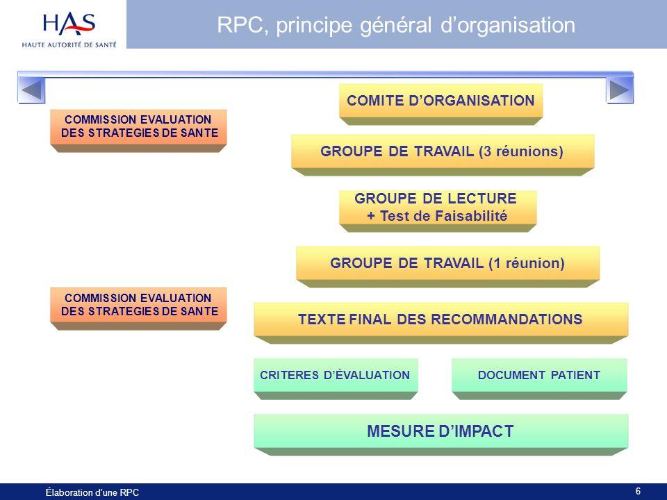 6 Élaboration dune RPC RPC, principe général dorganisation COMITE DORGANISATION GROUPE DE TRAVAIL (3 réunions) TEXTE FINAL DES RECOMMANDATIONS GROUPE