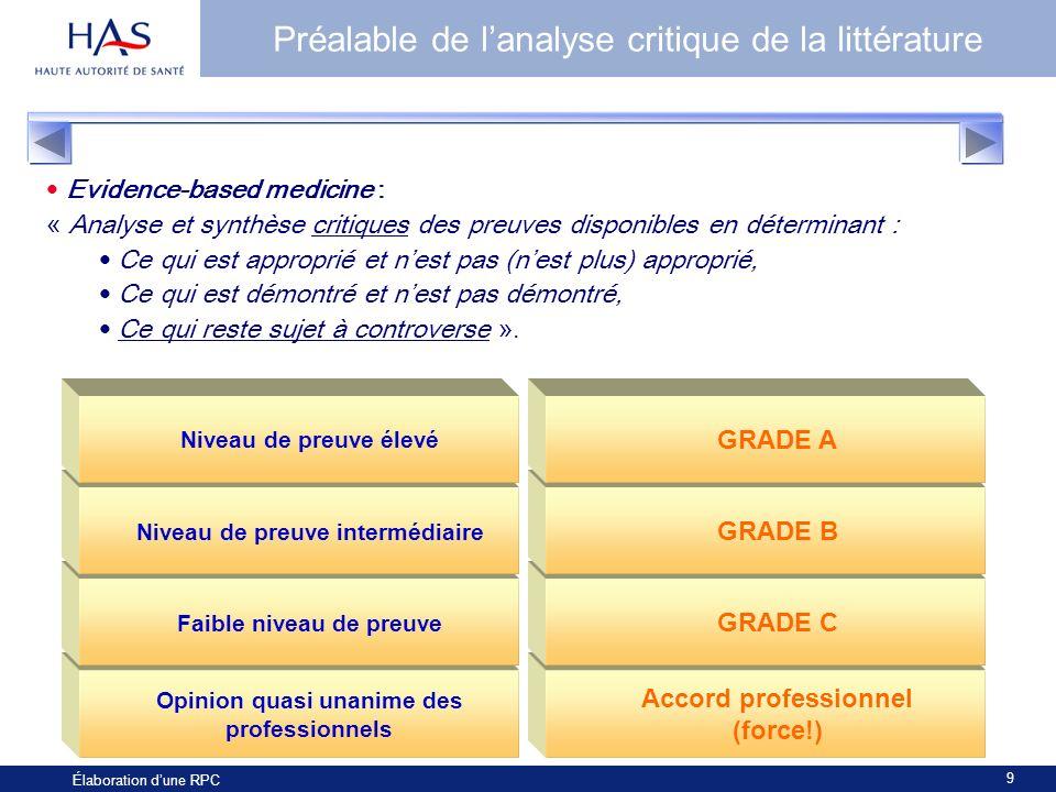 9 Élaboration dune RPC Préalable de lanalyse critique de la littérature Evidence-based medicine : « Analyse et synthèse critiques des preuves disponib