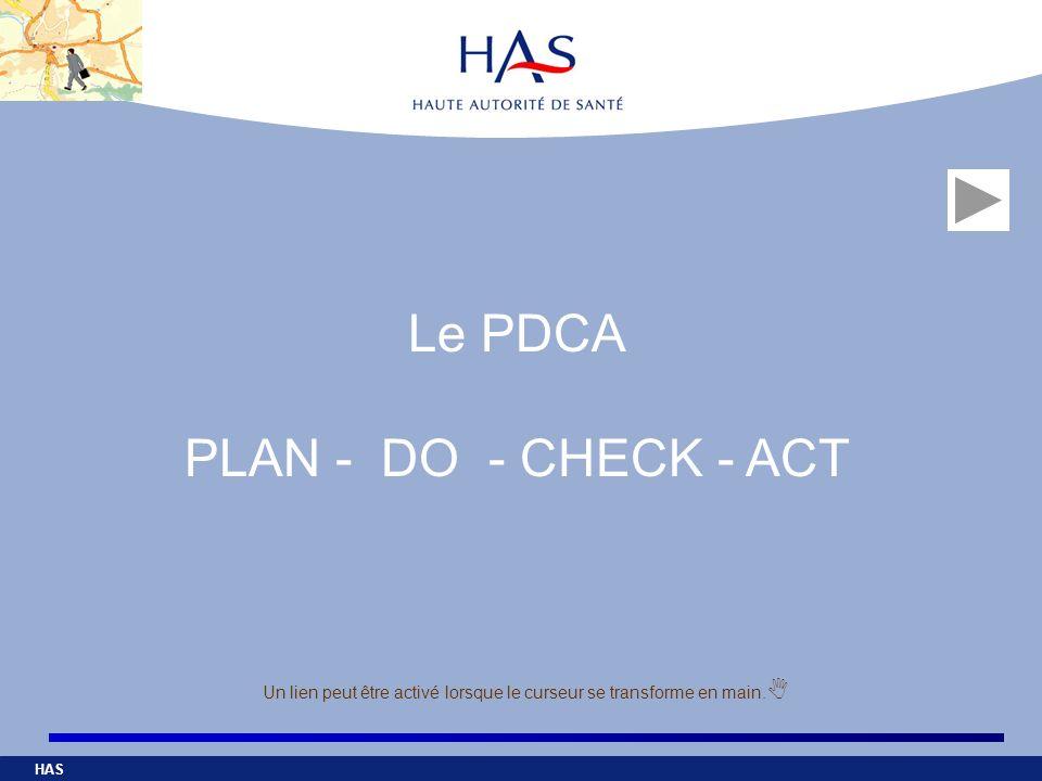 HAS Le PDCA PLAN - DO - CHECK - ACT Un lien peut être activé lorsque le curseur se transforme en main.