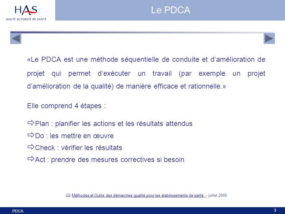 PDCA 3 «Le PDCA est une méthode séquentielle de conduite et damélioration de projet qui permet dexécuter un travail (par exemple un projet daméliorati
