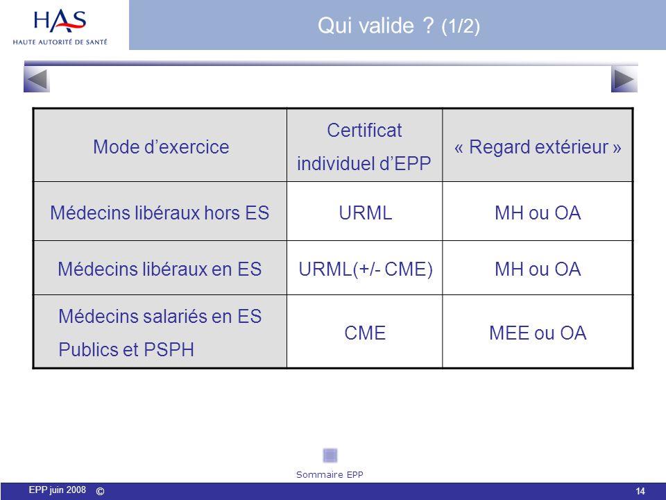 © 14 EPP juin 2008 Qui valide ? (1/2) Mode dexercice Certificat individuel dEPP « Regard extérieur » Médecins libéraux hors ESURMLMH ou OA Médecins li