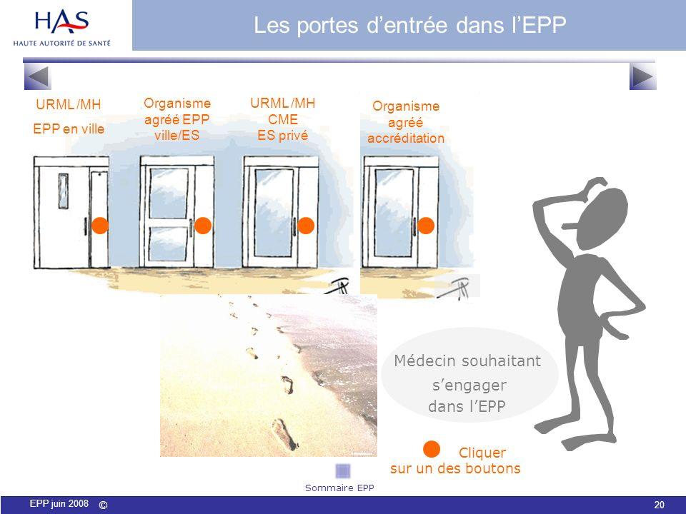 © 20 EPP juin 2008 Les portes dentrée dans lEPP Médecin souhaitant sengager dans lEPP URML /MH EPP en ville Organisme agréé EPP ville/ES URML /MH CME