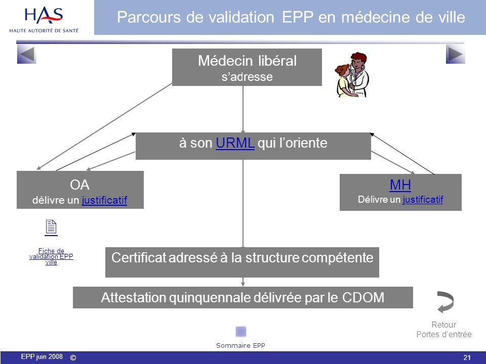 © 21 EPP juin 2008 Médecin libéral sadresse à son URML qui lorienteURML MH Délivre un justificatifjustificatif OA délivre un justificatifjustificatif
