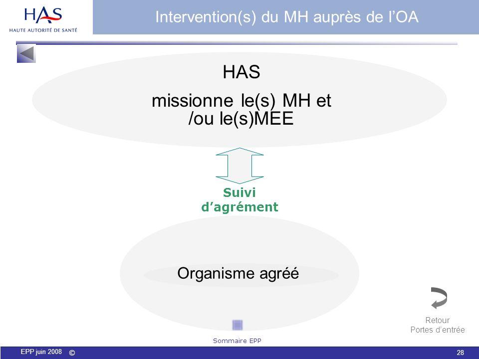 © 28 EPP juin 2008 Intervention(s) du MH auprès de lOA Organisme agréé Suivi dagrément HAS missionne le(s) MH et /ou le(s)MEE Retour Portes dentrée So