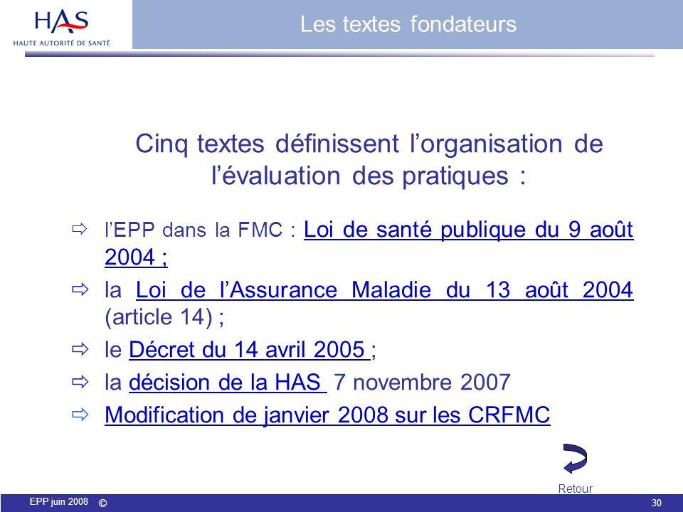 © 30 EPP juin 2008 Cinq textes définissent lorganisation de lévaluation des pratiques : lEPP dans la FMC : Loi de santé publique du 9 août 2004 ; Loi
