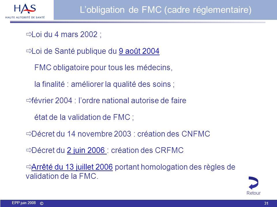 © 31 EPP juin 2008 Loi du 4 mars 2002 ; Loi de Santé publique du 9 août 20049 août 2004 FMC obligatoire pour tous les médecins, la finalité : améliore