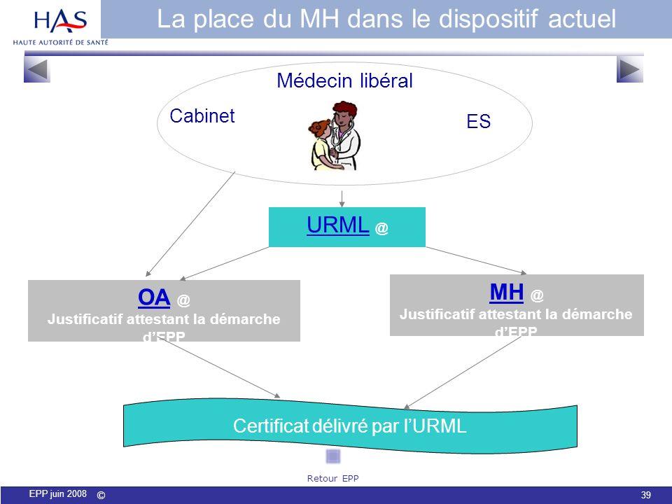 © 39 EPP juin 2008 Médecin libéral URMLURML @ OAOA @ Justificatif attestant la démarche dEPP MHMH @ Justificatif attestant la démarche dEPP Cabinet ES