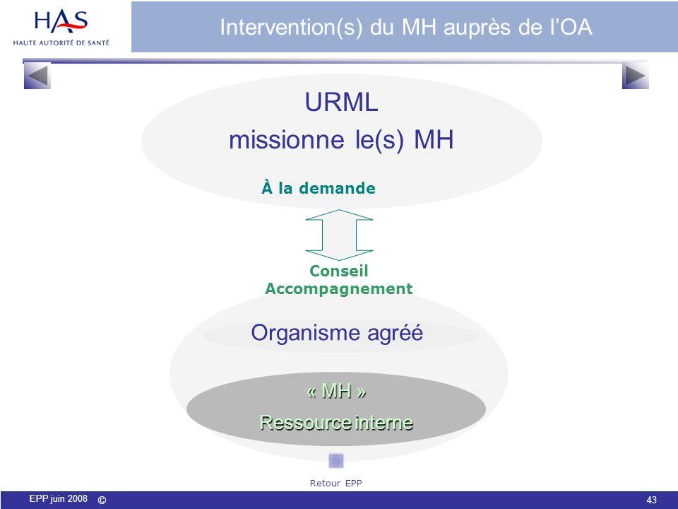 © 43 EPP juin 2008 Intervention(s) du MH auprès de lOA Organisme agréé « MH » Ressource interne Conseil Accompagnement URML missionne le(s) MH À la de