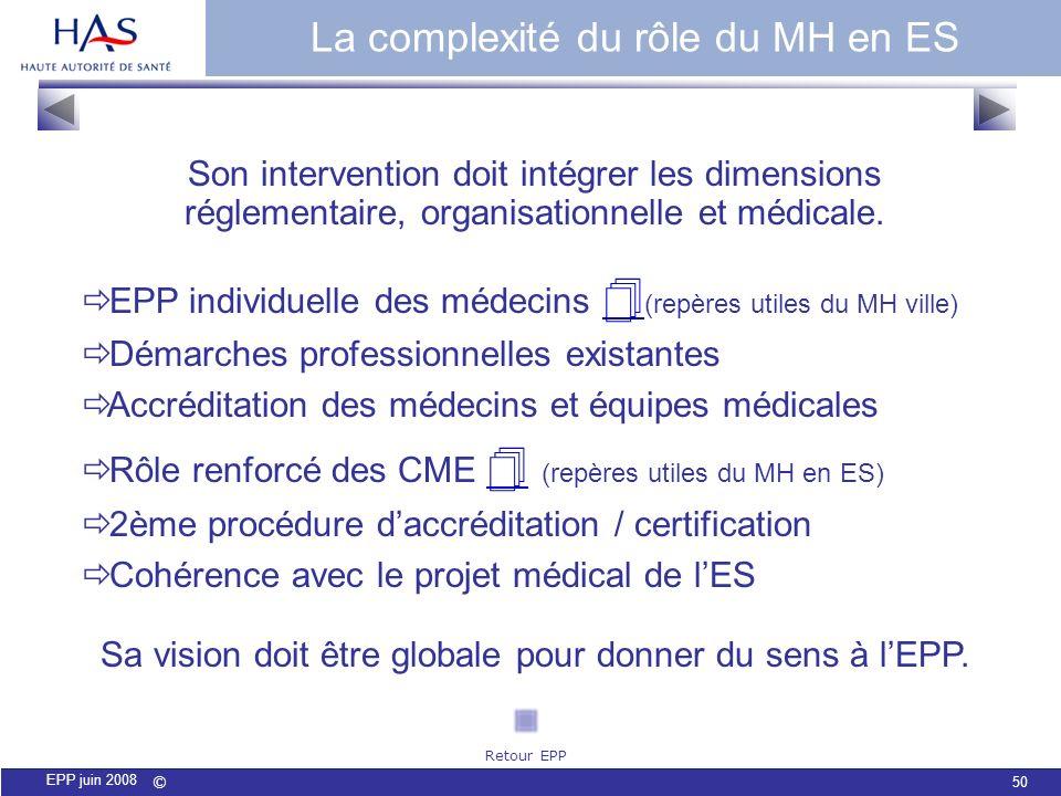 © 50 EPP juin 2008 Son intervention doit intégrer les dimensions réglementaire, organisationnelle et médicale. EPP individuelle des médecins (repères