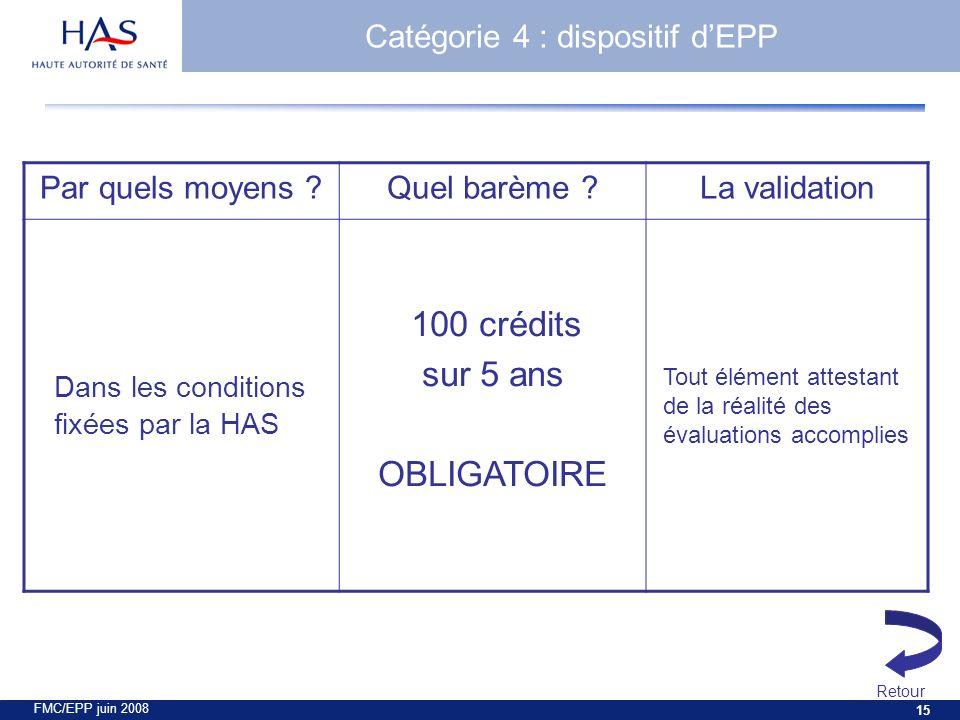 FMC/EPP juin 2008 15 Par quels moyens Quel barème La validation Dans les conditions fixées par la HAS 100 crédits sur 5 ans OBLIGATOIRE Tout élément attestant de la réalité des évaluations accomplies Retour Catégorie 4 : dispositif dEPP