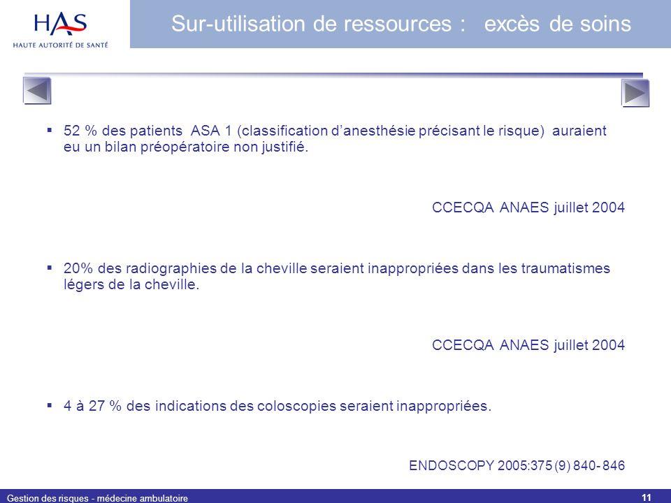 Gestion des risques - médecine ambulatoire 11 Sur-utilisation de ressources : excès de soins 52 % des patients ASA 1 (classification danesthésie préci