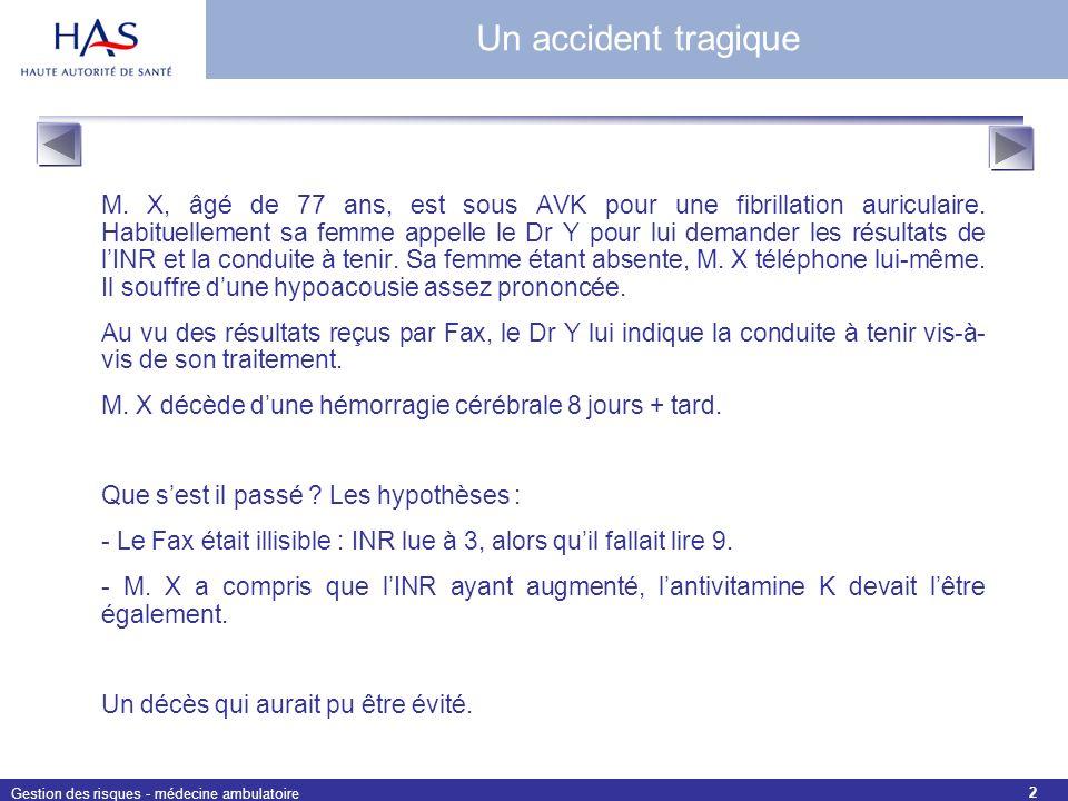 Gestion des risques - médecine ambulatoire 2 Un accident tragique M. X, âgé de 77 ans, est sous AVK pour une fibrillation auriculaire. Habituellement