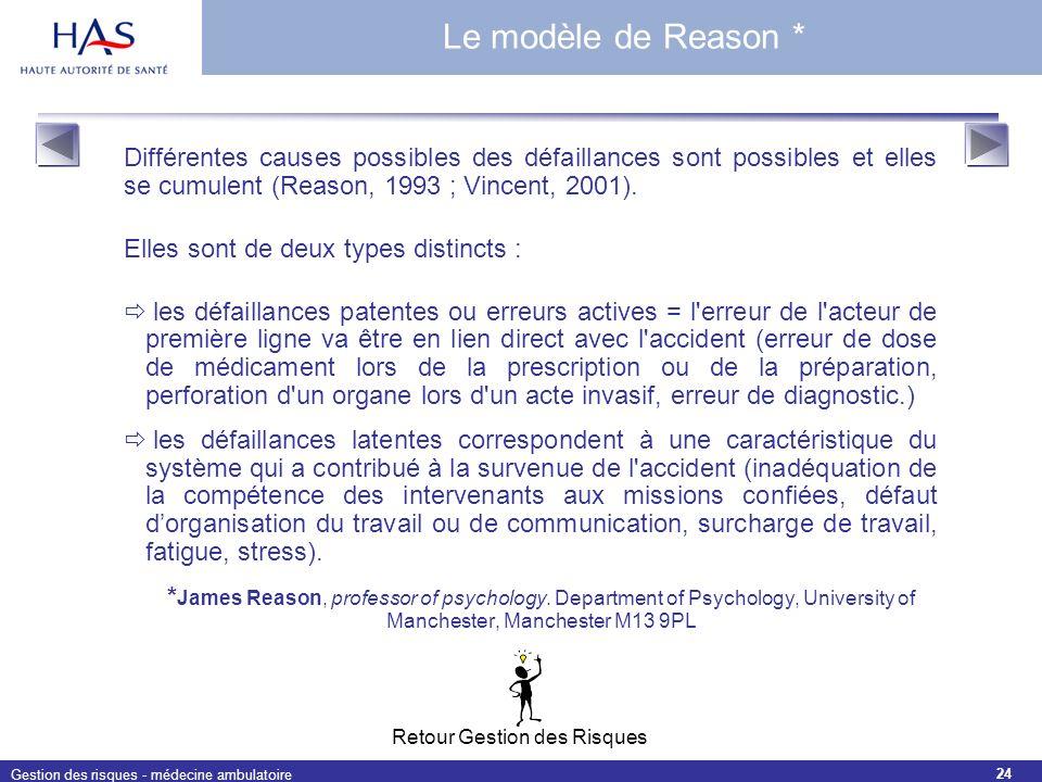 Gestion des risques - médecine ambulatoire 24 Différentes causes possibles des défaillances sont possibles et elles se cumulent (Reason, 1993 ; Vincen