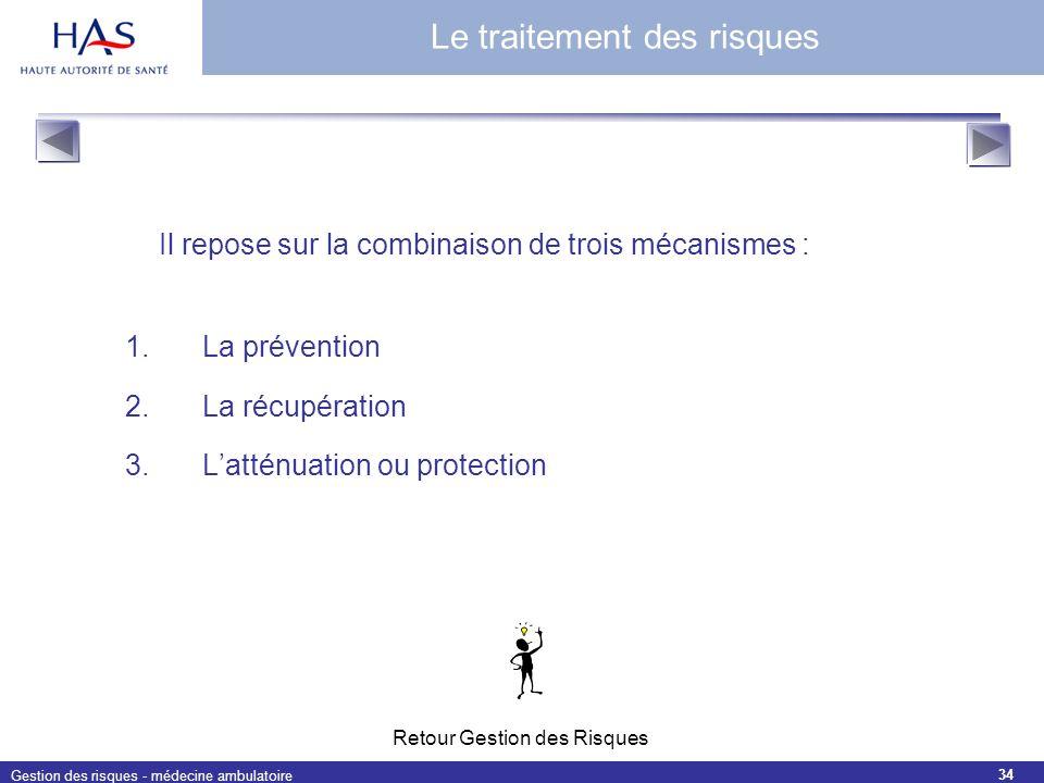 Gestion des risques - médecine ambulatoire 34 Il repose sur la combinaison de trois mécanismes : 1.La prévention 2.La récupération 3.Latténuation ou p