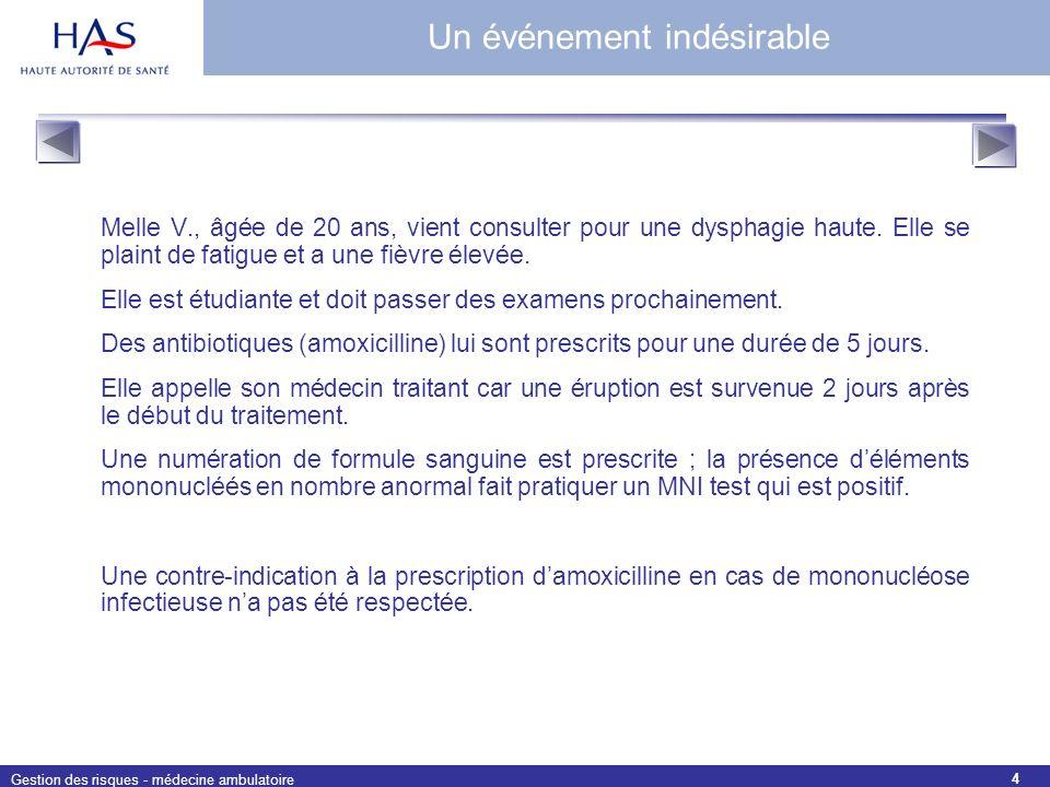 Gestion des risques - médecine ambulatoire 5 Le risque fait partie du métier de médecin.