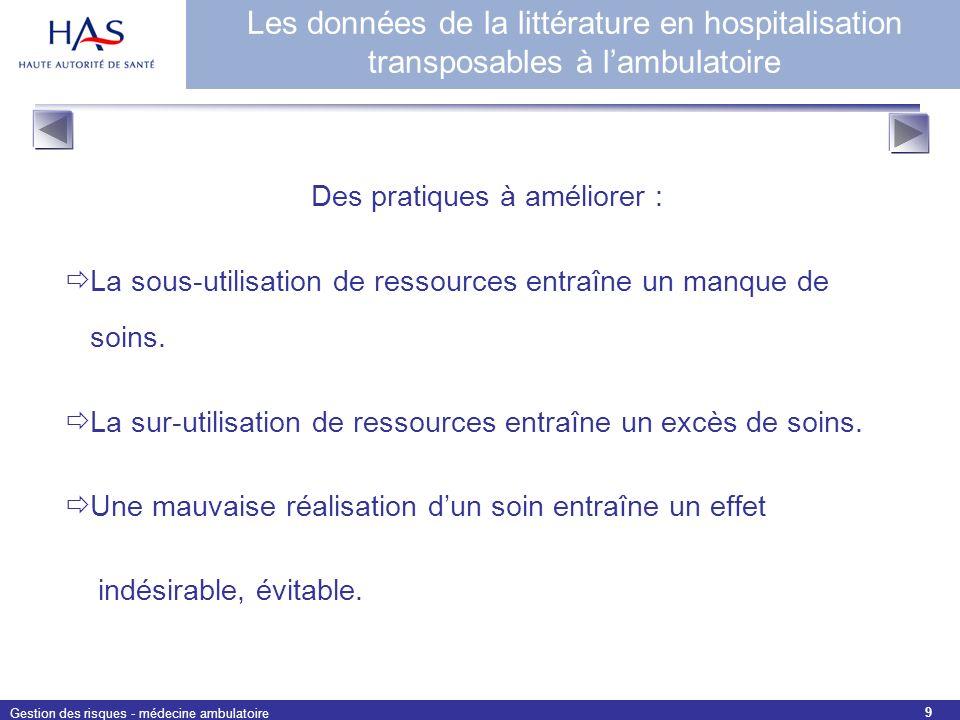 Gestion des risques - médecine ambulatoire 10 Sous-utilisation de ressources : manque de soins 44 % des patients hospitalisés pour infarctus du myocarde nont pas eu de prescription daspirine à la sortie.